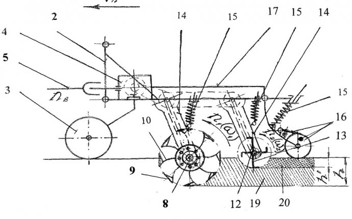орудие для подготовки почвы в лесных питомниках - патент РФ