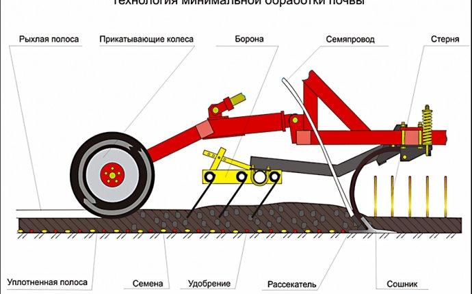 Широкозахватные посевные комплексы AGROMASTER ширина захвата от 6